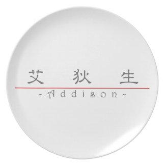 Kinesnamn för Addison 20396_2.pdf Tallrik