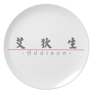 Kinesnamn för Addison 20396_4.pdf Tallrik