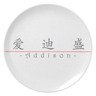 Kinesnamn för Addison 21012_1.pdf Tallrik