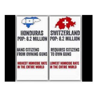 Klassar det lägre mord för vapen vykort
