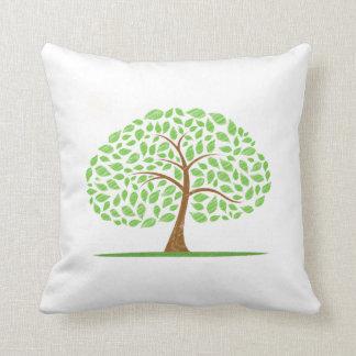 klottrad ekologi design.png för oakträd kudde