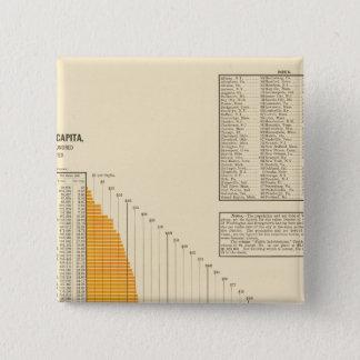 Kommunal netto skuld standard kanpp fyrkantig 5.1 cm