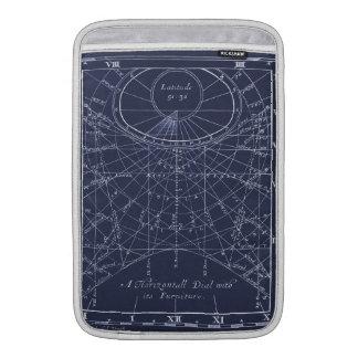 Konstruktion av en Sundial (1700) MacBook Air Sleeve