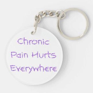 Kroniskt smärta men överallt