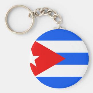 Kubaflagga Rund Nyckelring