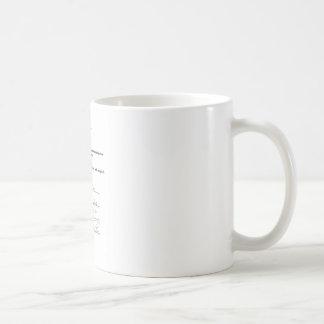 Kungligt födelsemeddelande kaffemugg