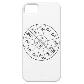 lagar för ` s för ohm iphone5 iPhone 5 cover