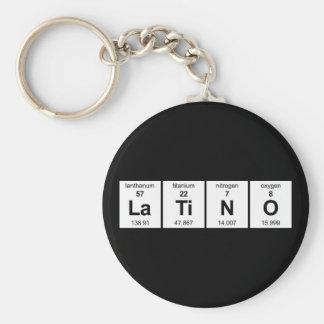 LaTiNO Keychain Rund Nyckelring