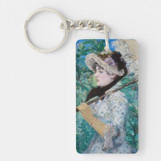Le Printemps Édouard Manet Impressionistmålning
