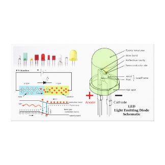 LEDDE lätt - sända ut den schematiska dioden Canvastryck