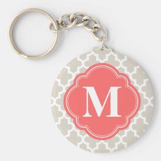 Linnebeige och modern marockansk Monogram för Rund Nyckelring
