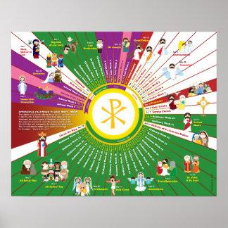 Liturgical kalender 2018 för lyckliga Saints Poster