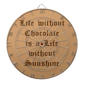 Liv utan choklad är ett liv utan solsken piltavla