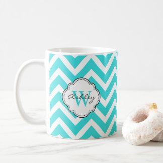 Ljusa Aquamarinesparrerandar med monogramen Kaffemugg