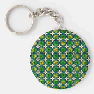 Ljust - grönt och guld nyckelringar