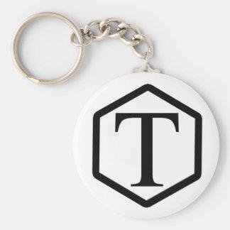 logotyp 1880 rund nyckelring