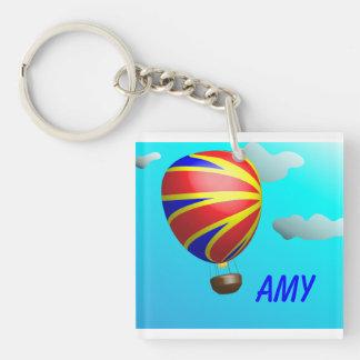 Luftballongritt