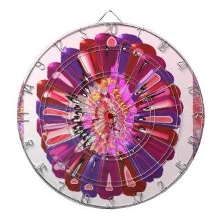 LYCKLIGtider - blom- diagram Piltavla