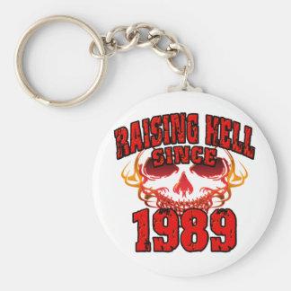 Lyfta helvete efter 1989.png rund nyckelring
