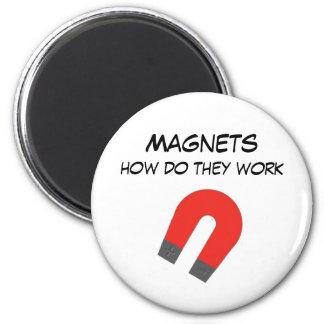 Magneter hur fungerar de?