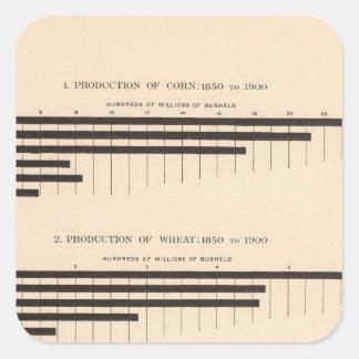 Maj för 152 produktion, vete, oats, bomull fyrkantigt klistermärke