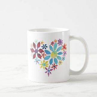 Mammaelakkärlek (text på baksida) kaffemugg