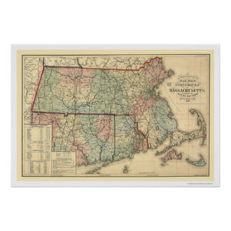 Massachusetts järnvägkarta 1879 poster