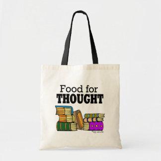 Mat för tanke tygkasse