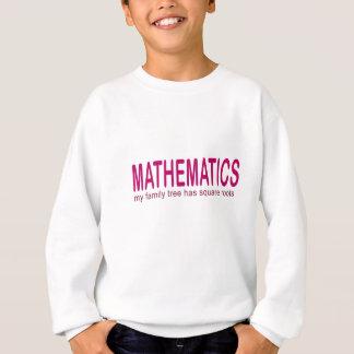 Matematik_som mitt stamträd har att kvadrera, tshirts