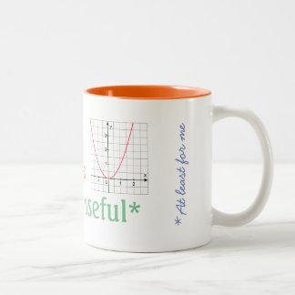 math-vara-användbart Två-Tonad mugg
