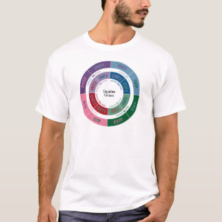MBTI-personlighet: Kognitivt fungera kartlägger T Shirts