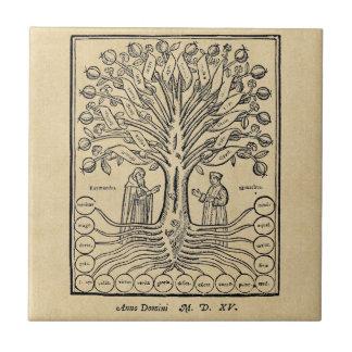 Medeltida träd av vetenskaperna kakelplatta av kerami