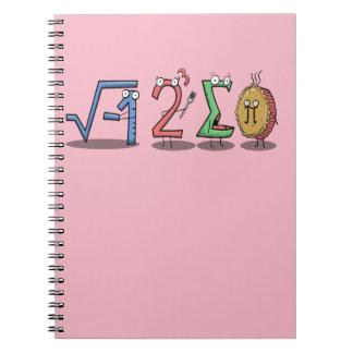 mig anteckningsbok för Math för 8 summapi (jag åt
