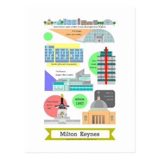 Milton Keynes landmarksvykort av Robert Rusin Vykort