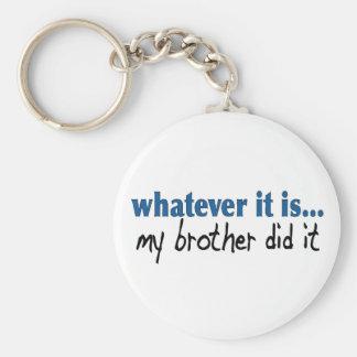 Min broder gjorde det rund nyckelring