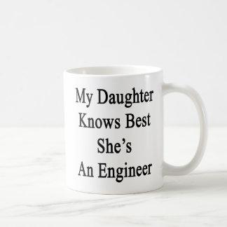 Min dotter vet att bäst hon är en ingenjör kaffemugg