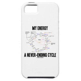 Min energi som ett evigt cyklar (Krebs cyklar), iPhone 5 Fodral