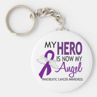Min hjälte är min bukspottkörtel- cancer för rund nyckelring