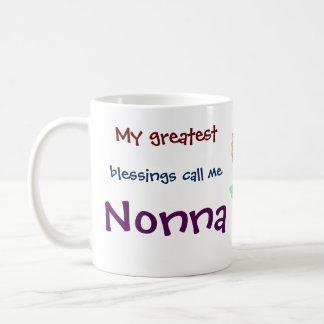 Min mest underbara välsignelseappell mig Nonna Kaffemugg
