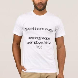 Minimum timpenning tröjor