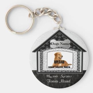 Minnesmärke för hundhushusdjur rund nyckelring