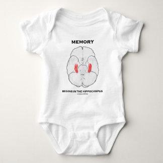 Minnet börjar i hippocampusen (psykologi) tee shirts