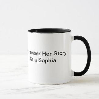 Minns henne mugg