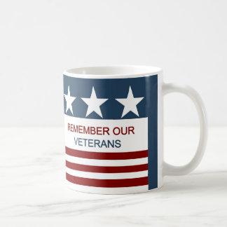 Minns veterandagmuggen kaffemugg