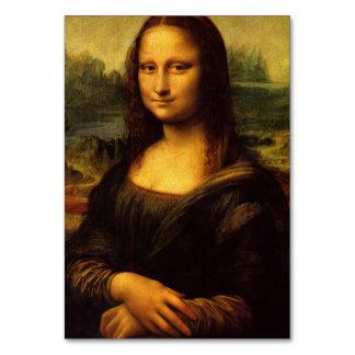 Monaen Lisa Bordsnummer