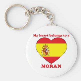 Moran Rund Nyckelring