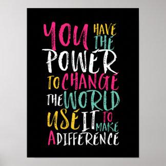 Motivational inspirera poster