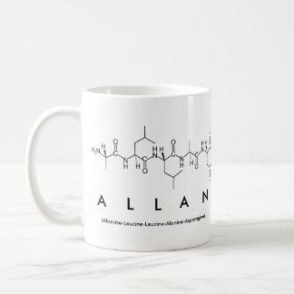 Mugg för Allan peptidenamn