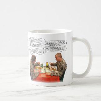 Mugg för Groundfob dagkaffe