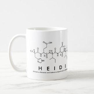 Mugg för Heidi peptidenamn